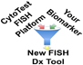 CytoTest provides custom FISH probes as well. You let us know the genes that you are interested, and we make the FISH probes for you. Together,we can develop new diagnostic tools.